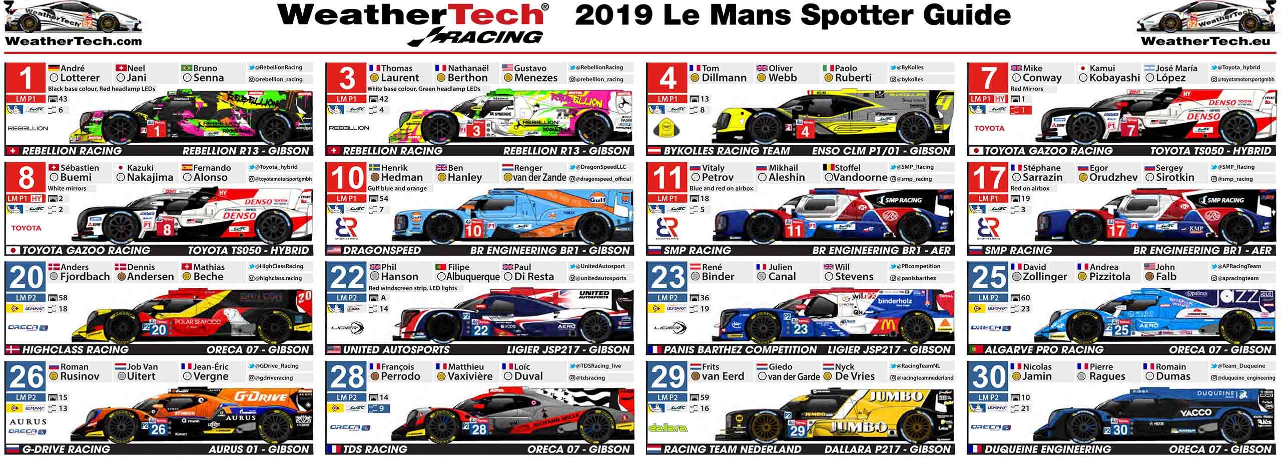 2019 Le Mans 24_Spotters Guide