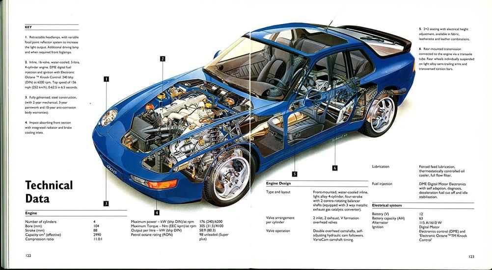 Porsche 968 cutaway diagram